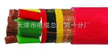ZR192-KFFP耐高温电缆